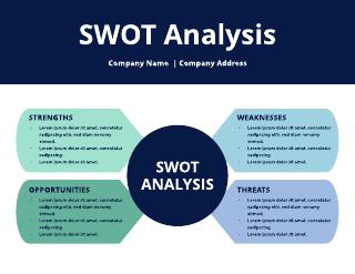 2 Shaped SWOT Analysis Template