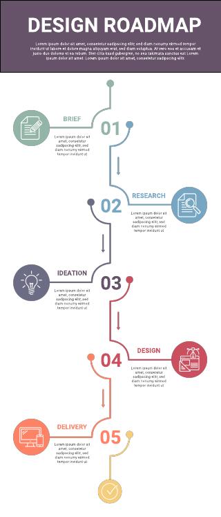Design roadmap infographic template