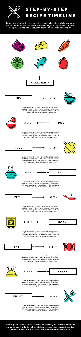 Step-by-step recipe timeline infographic template
