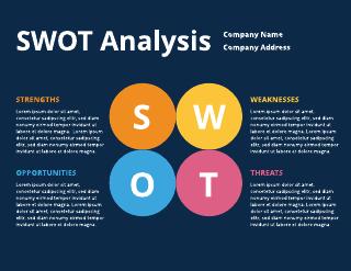 Circle SWOT Analysis Template