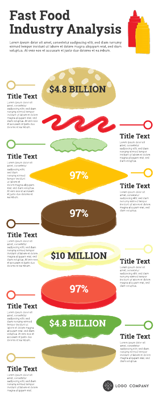 Fast food industry analysis infographic template