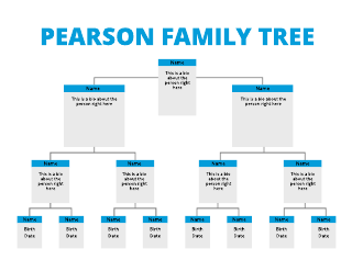 Name and Bio Family Tree Template