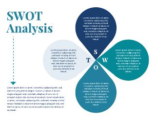 Tear Drop SWOT Analysis Template
