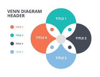4-Circle Venn Diagram Template
