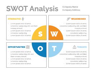Broken Circle SWOT Analysis Template