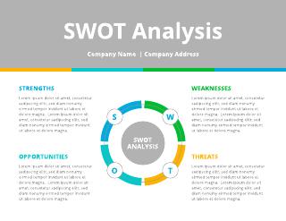 4 Part Circle SWOT Analysis Template