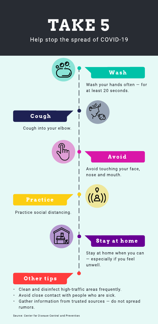 Inform and educate: Stop spread of Covid-19 infographic