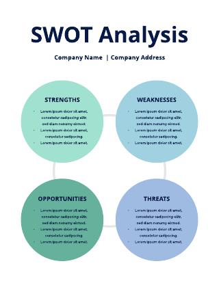 Vertical Four Circle SWOT Analysis Template
