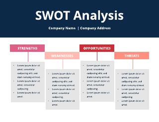 4 Column SWOT Analysis Template