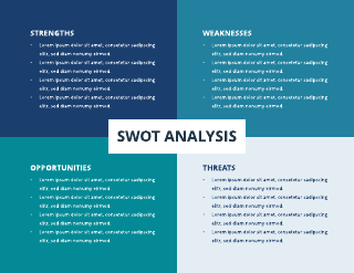 4 Block SWOT Analysis Template