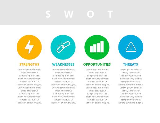 SWOT Infographic Analysis