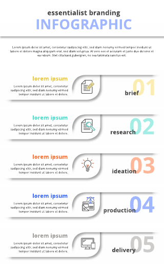 Essentialist branding infographic template